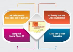 [Review] Minh Nhãn Khang có tốt không? – Thông tin đánh giá về sản phẩm